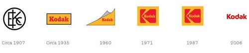 Tinuku.com Kodak rejuvenate new retro brand logo design as launch Kodak Ektra smartphone