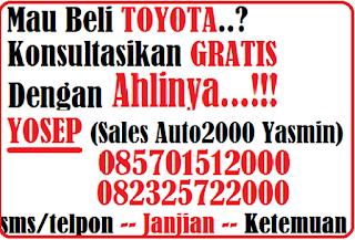 Proses Pembelian Mobil Baru