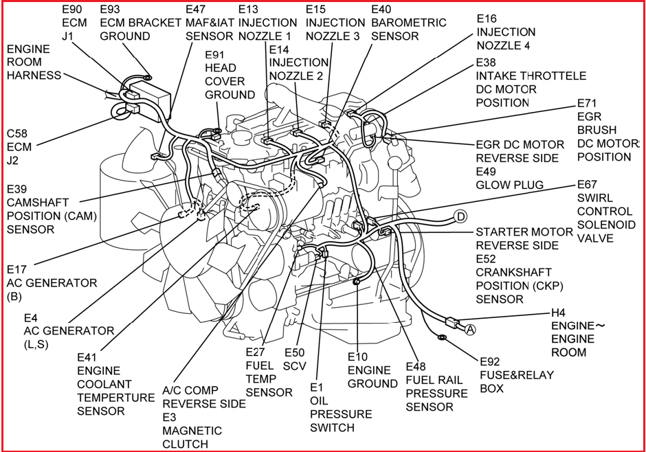 Technic Auto Car  Isuzu Common Rail Engine