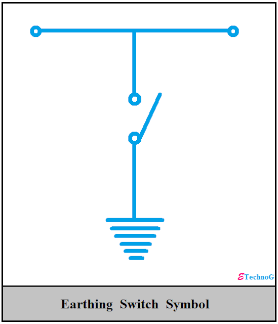 Earthing Switch Symbol