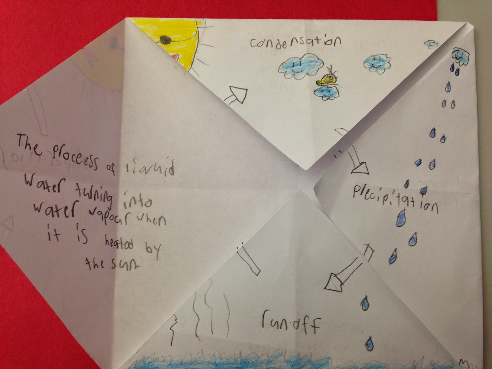 water cycle paper - photo #30