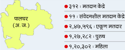 Palghar Vidhan Sabha Election Result 2016