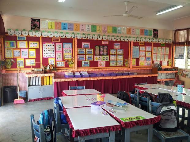 Sekolah Kebangsaan Losong Kelas Tercantik Januari 2016