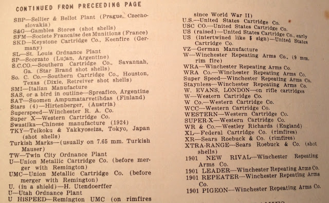 A PARTIAL LIST OF AMMO MANUFACTURERS HEADSTAMPS  PAST AND PRESENT