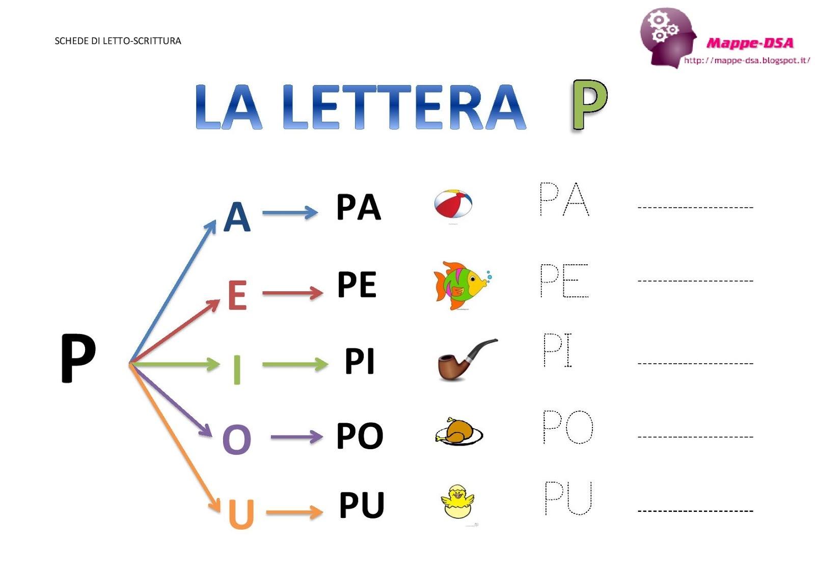 La Lettera P E Le Sue Sillabe