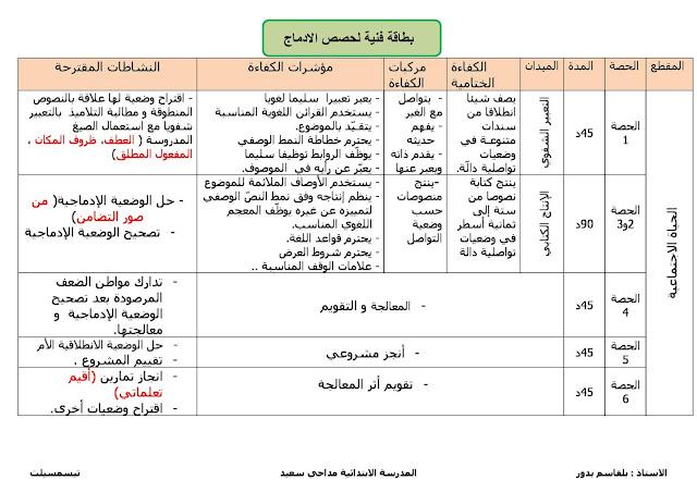 مقترح لتوزيع حصص الإدماج حسب التعديل الجديد للسنة الرابعة إبتدائي الجيل الثاني