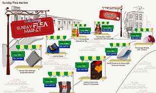 Sunday Flea Market: Nokia Battery BL-5C For Nokia Mobiles for Rs.93 | Head & Shoulders Anti-Dandruff Conditioner for Rs.43 | Winter Sports Angle Length Socks (Set of 3) for Rs.53 & more