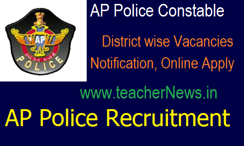 AP Police Constable District wise Results 2018 Cut off Marks at slprb.ap.gov.in