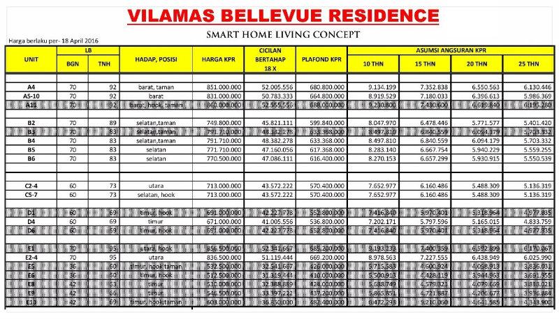 daftar-harga-vilamas-bellevue-residence-pamulang