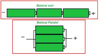 Cara Membuat Powerbank Sederhana Paling Simple Materi Sekolah    Cara Membuat Powerbank Sederhana