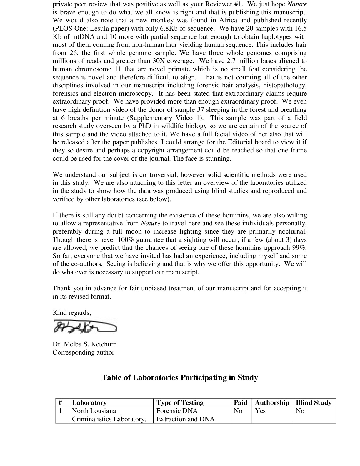 Cover Letter Journal Submission Clinical Research Resume