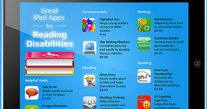 40 Ipad Apps For Reading Disabilities Educational