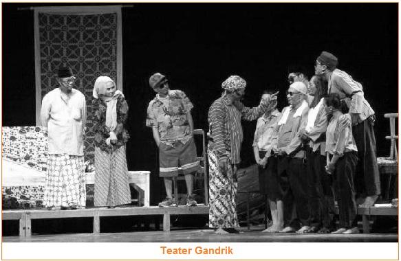 Teater Gandrik - Sejarah Seni Teater Dunia dan Indonesia