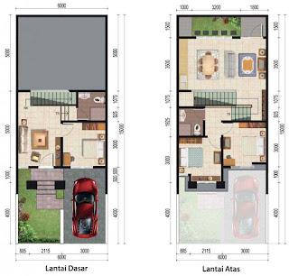 10 Tips Dan Cara Membangun Rumah Dengan Dana Minim 20 Jutaan