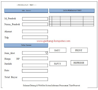"SOFTWARE REQUIREMENT SPECIFICATION  "" Sistem Informasi Pemesanan Tiket Pesawat"""