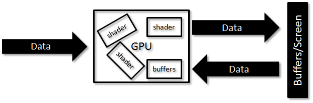 Learning Modern OpenGL - CodeProject