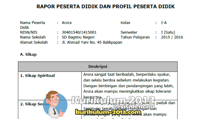 Contoh Raport Kurikulum 2013 SD Format Word Lengkap Petunjuk Pengisian