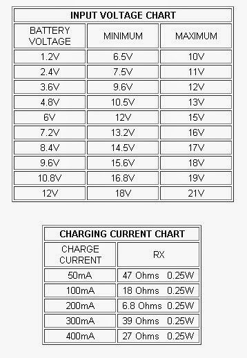 Simple Circuit Schematic Multiple Battery Charger for NiCd