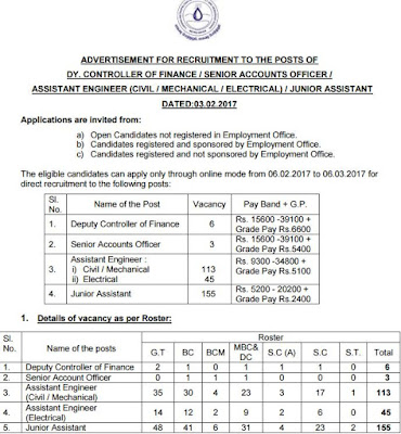 चेन्नई महानगर जल आपूर्ति और सीवरेज बोर्ड CMWSSB Recruitment 2017 (www.chennaimetrowater.gov.in) Apply Now