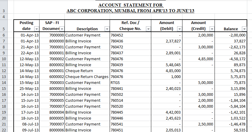 Customer Account Statement Template In Excel