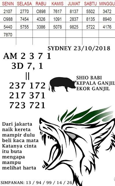 angkah-1 Code Syair Sidney