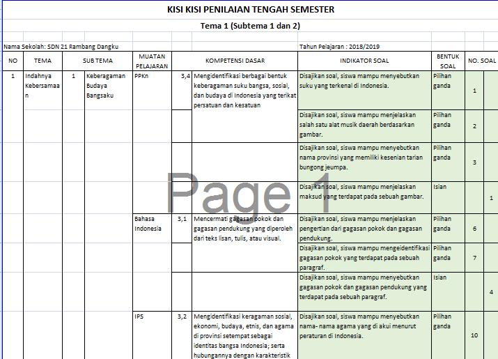 Kisi Kisi Soal Ulangan Harian Kelas 2 Sd Semester 1 - Guru ...