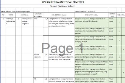 Kisi Kisi Soal PTS Tematik kelas 4 sd Tahun 2018/2019