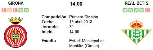 Girona vs Real Betis en VIVO