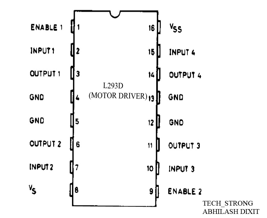 l293d shield wiring diagram