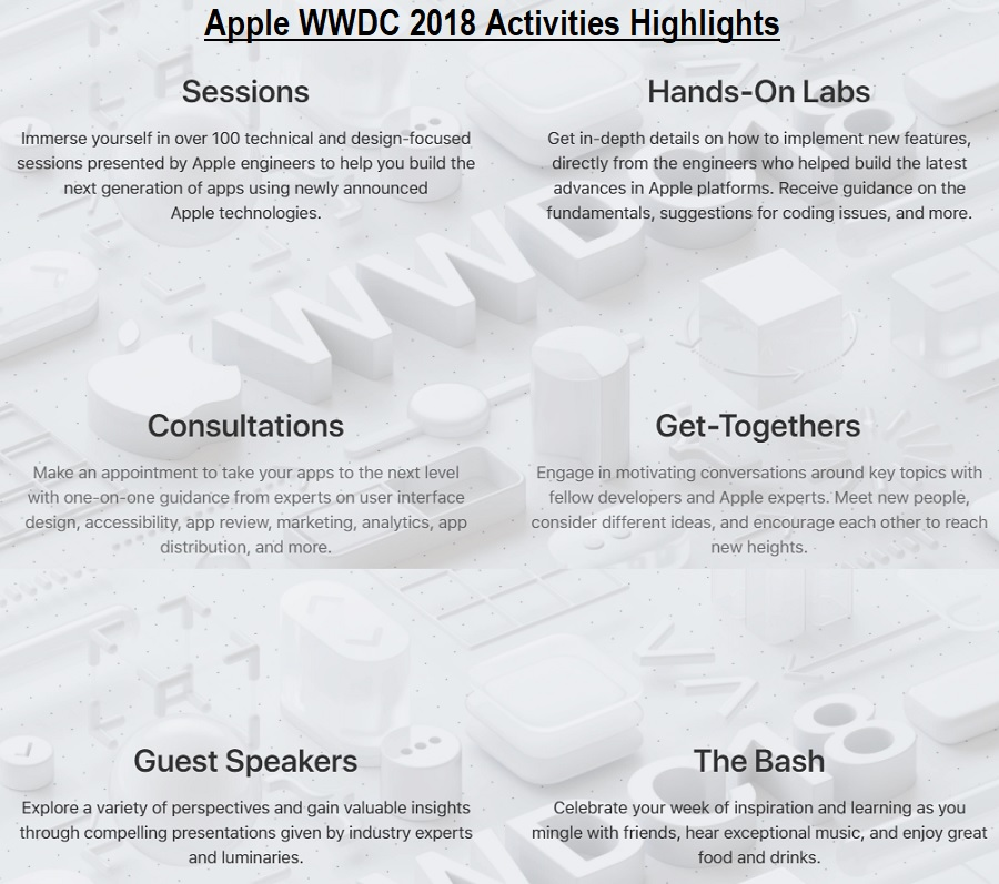 Apple WWDC 2018 Activities Highlights