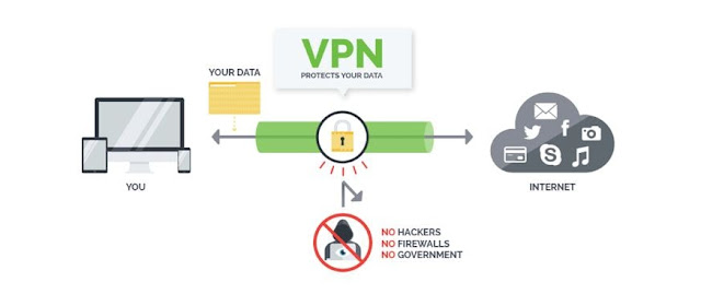 Turbo VPN download, Turbo VPN