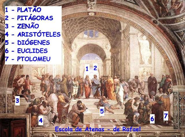 Agnosticismo tem origem na Grécia antiga
