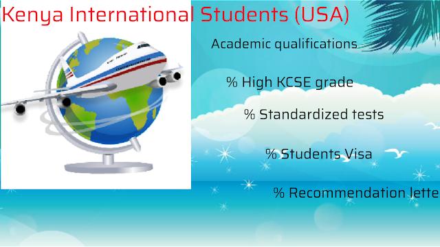 Kenyan students U S university requirements
