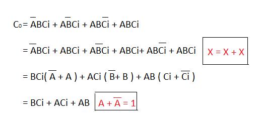 Carry output equation