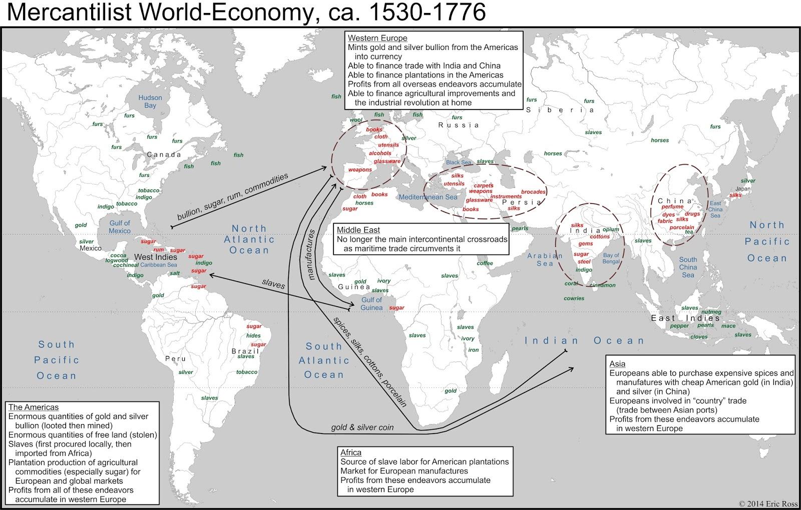 Ciencias sociales colonialismo europeo siglos xvii xviii bibliografia gumiabroncs Image collections