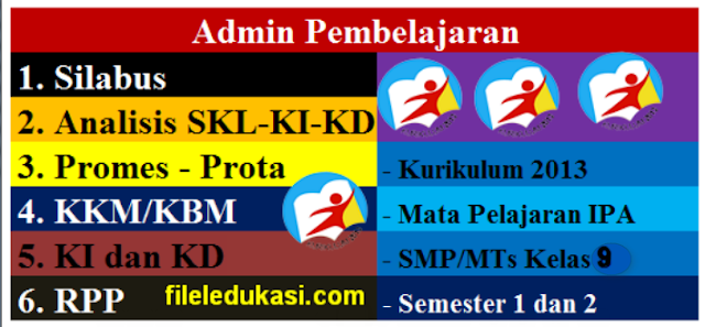 Download Admin Pembelajaran K-2013 Smp-Mts Kelas 9 Semester 1 Dan 2