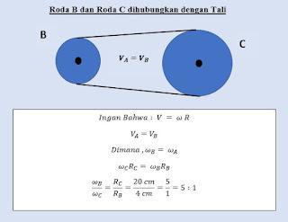 Kumpulan Soal dan Pembahasan Soal Ujian Nasional (UN) Fisika SMA 2016 Part 1 - No.1 samapai No.5