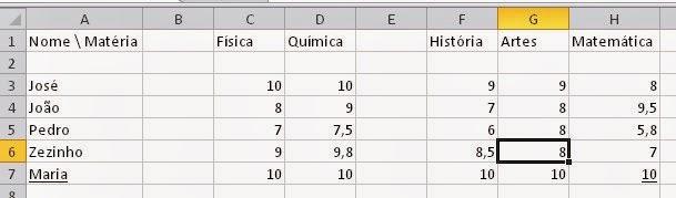 Curso de Excel gratuito e online com certificado