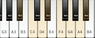The Major Scale on Key A# or B flat