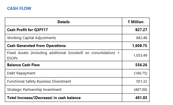 KPIT Third Quarter Results FY 2017