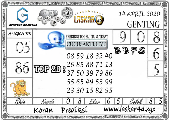 Prediksi GENTING DRAWING LASKAR4D 14 APRIL 2020