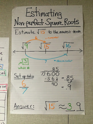 square root number line