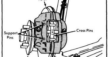 BMW 4 Cylinder Models 1976 Brake Repair Guide Auto Motive