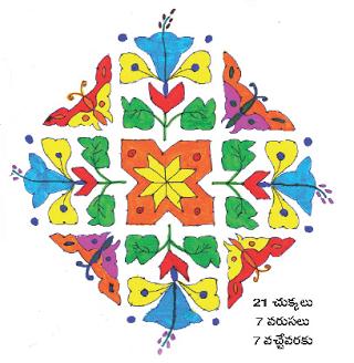 Sankranti Rangoli
