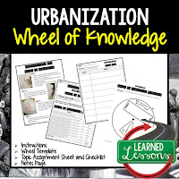 Urbanization, American History Activity, American History Interactive Notebook, American History Wheel of Knowledge