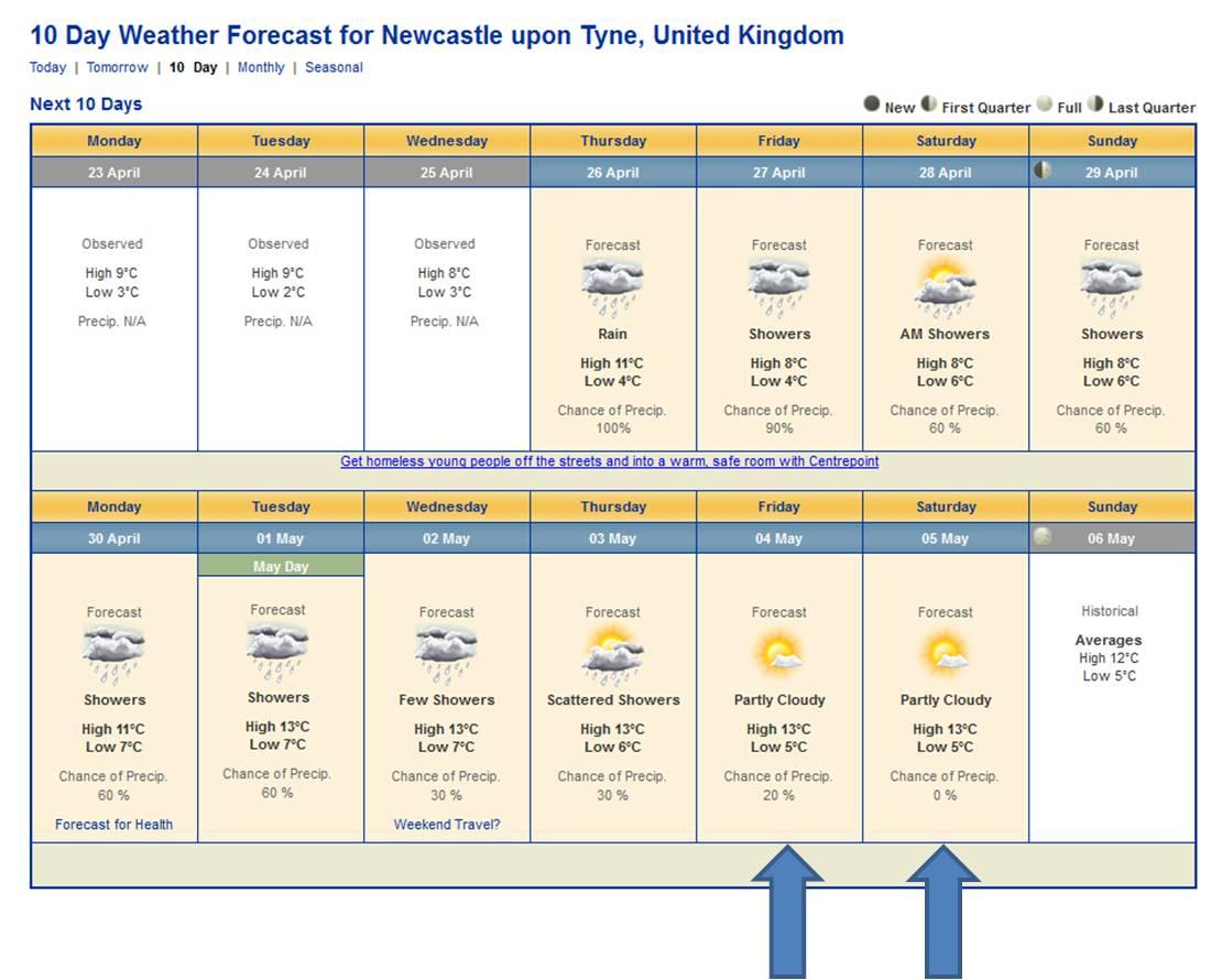 2 week weather forecast seattle