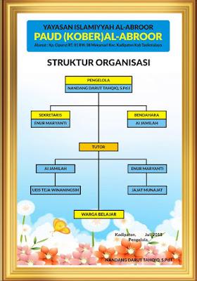 Download Desain Struktur Organisasi Cdr : download, desain, struktur, organisasi, Download, Desain, Struktur, Organisasi, Quotes