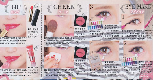 NEO GAL EGG MAGAZINE MAKEUP AND TUTORIAL