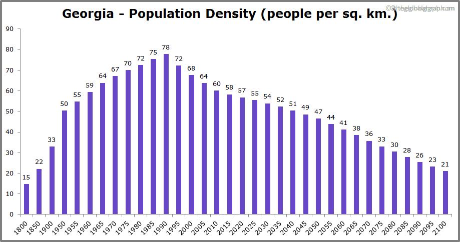 Georgia  Population Density (people per sq. km.)