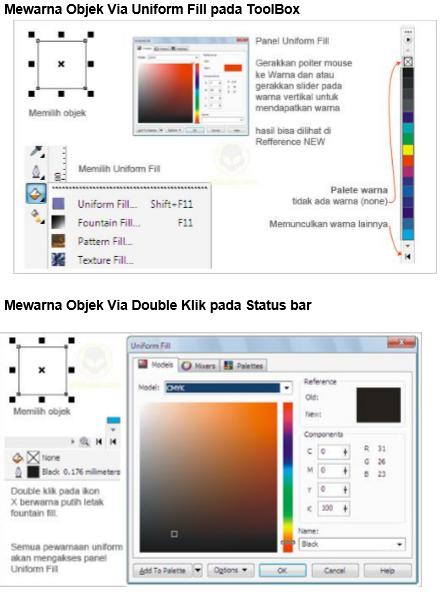 mewarnai objek via uniform fill pada toolbox, mewarnai objek via double klik pada status bar